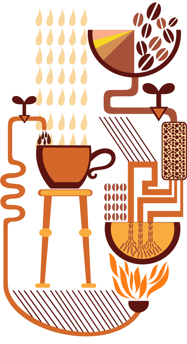 Making the Coffee